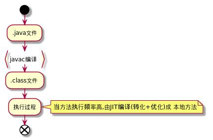 编译过程.png